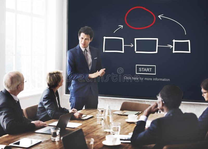 流程图公司管理过程概念 图库摄影