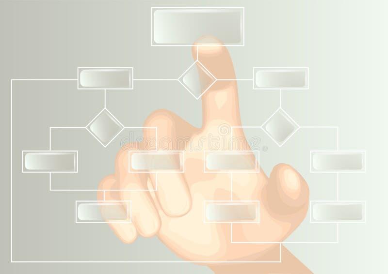 流程图和手 库存例证