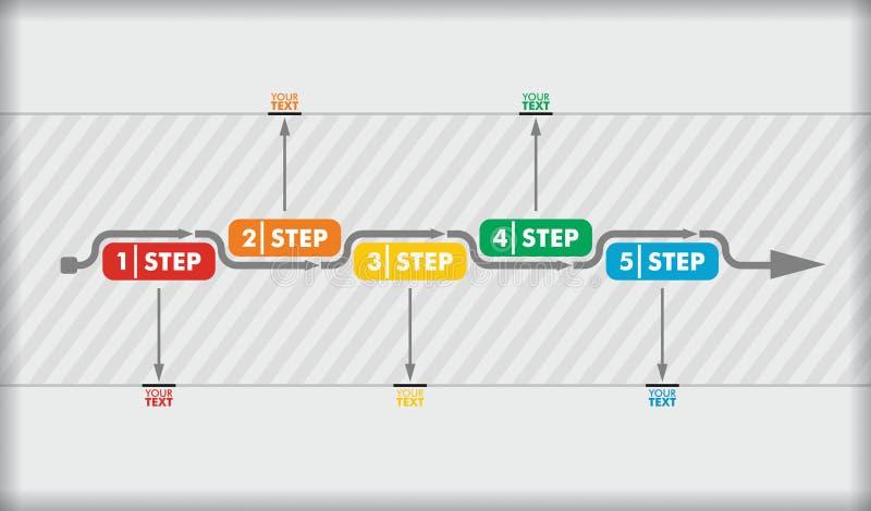 流程图模板 皇族释放例证