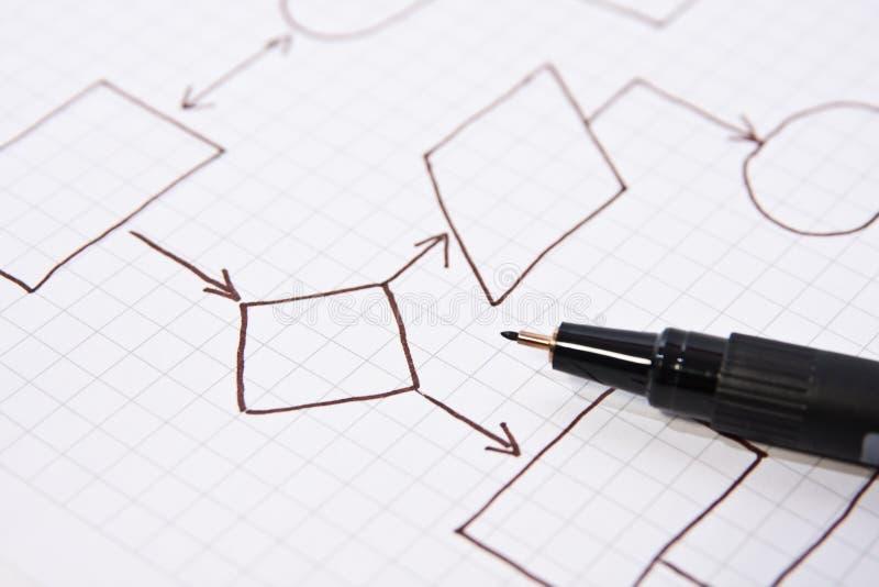 流程图绘制 免版税库存图片