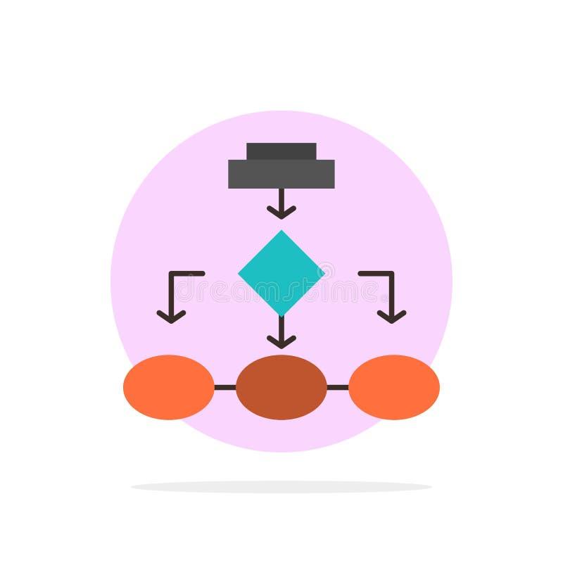 流程图,算法,事务,数据建筑学,计划,结构,工作流摘要圈子背景平的颜色象 向量例证