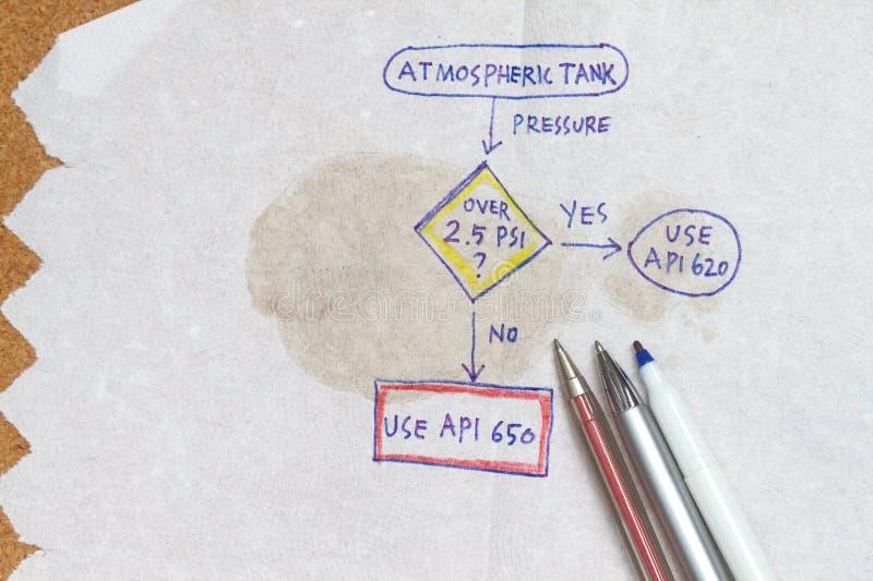 流程图 免版税库存照片