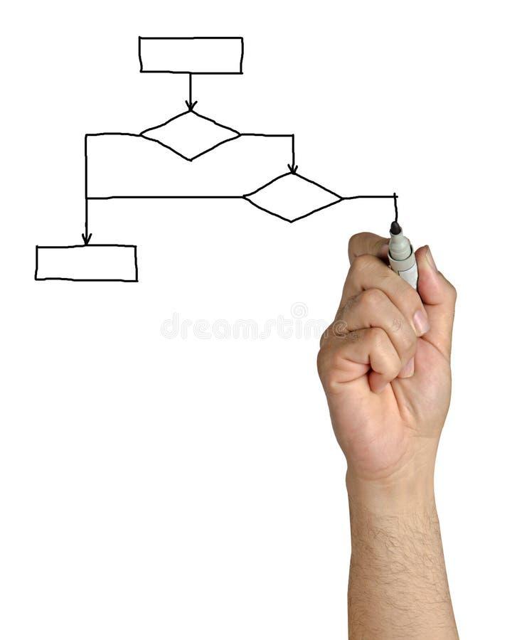 流程图 库存图片
