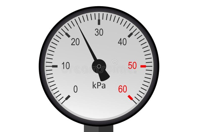 测压器压力 皇族释放例证