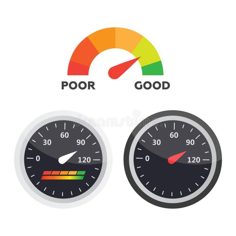 测量仪象 被设置的信用评分显示和测量仪 评分 向量例证