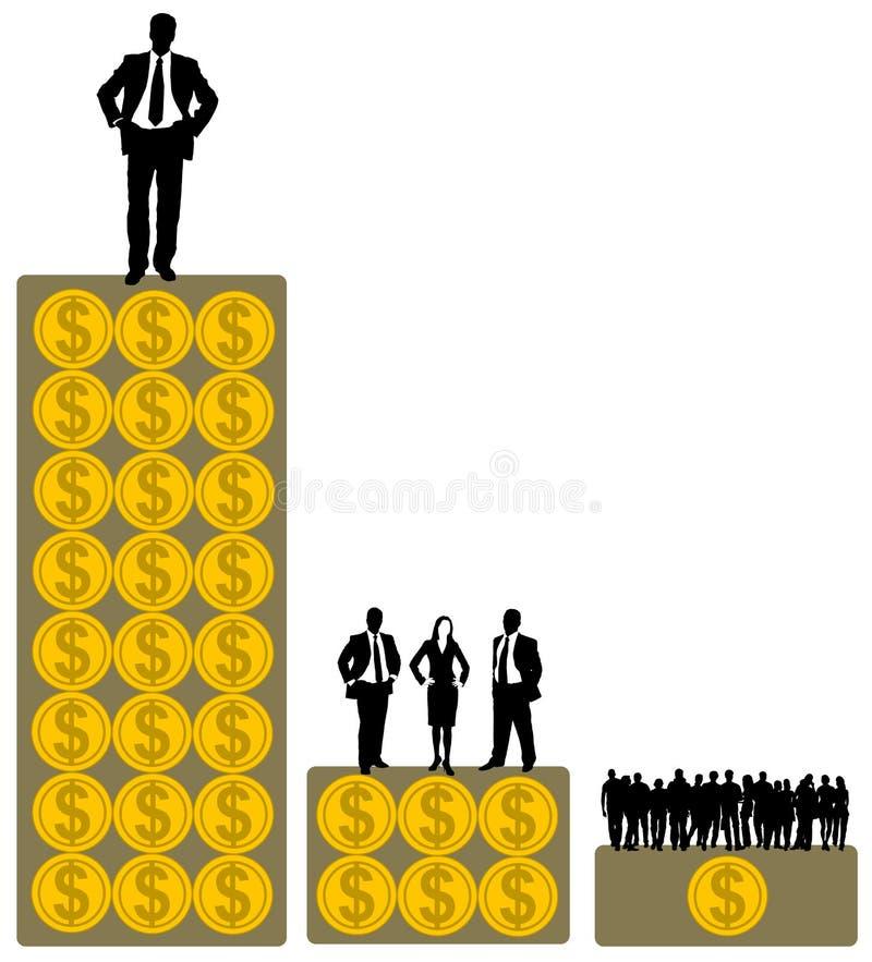 经济不平等 向量例证