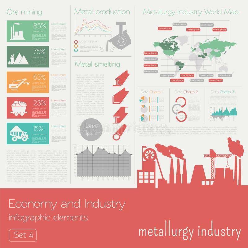经济和产业 行业物质冶金学进程原始无金秀 工业infographi 库存例证