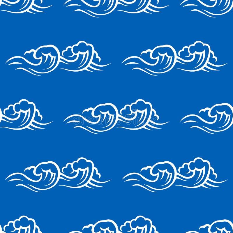 海波浪和海浪无缝的样式 库存例证