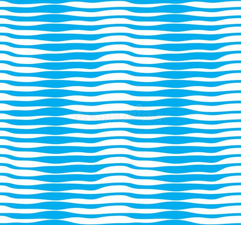 海洋与风格化蓝色波浪的传染媒介无缝的样式,曲线l 皇族释放例证