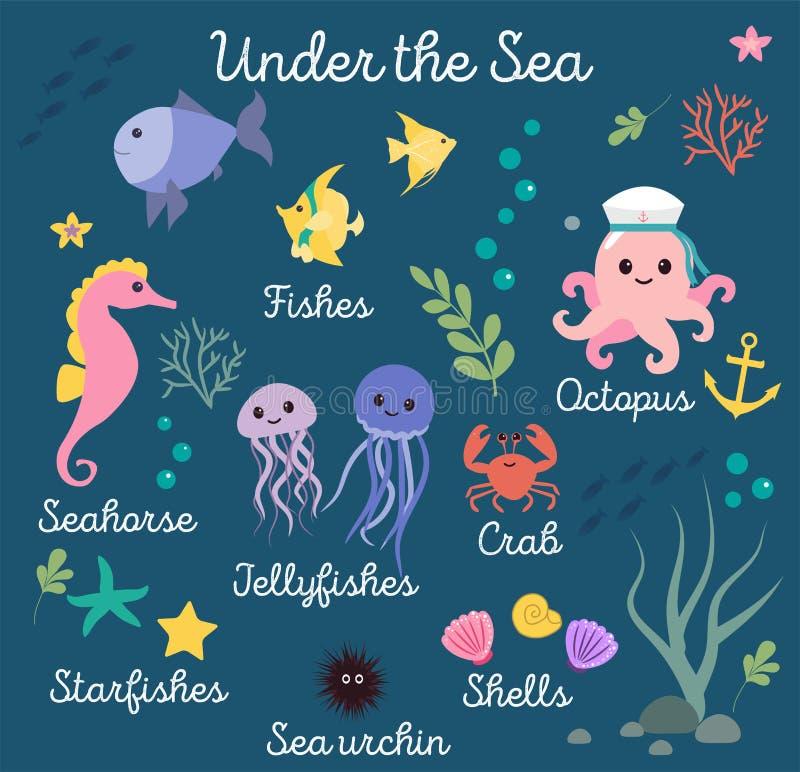 海洋生活,海生动物设置了与水下的风景-海象,星,章鱼,鱼,水母,螃蟹 逗人喜爱的动画片 皇族释放例证