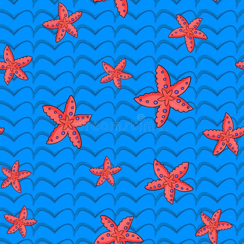 海海星样式 库存例证