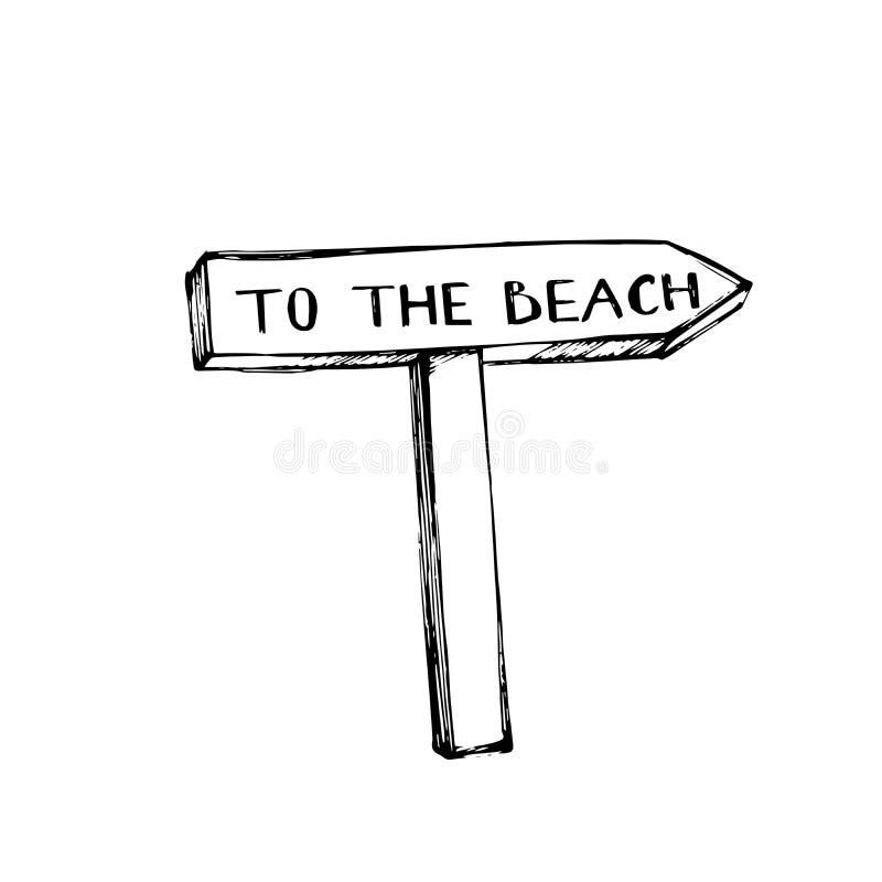 海滩定向标记符号交易 在海滩概念的牌 对T恤杉和其他用途 向量例证