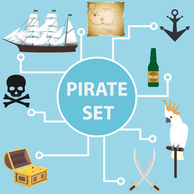 海盗集合,一套海盗反对 海盗的属性 库存例证