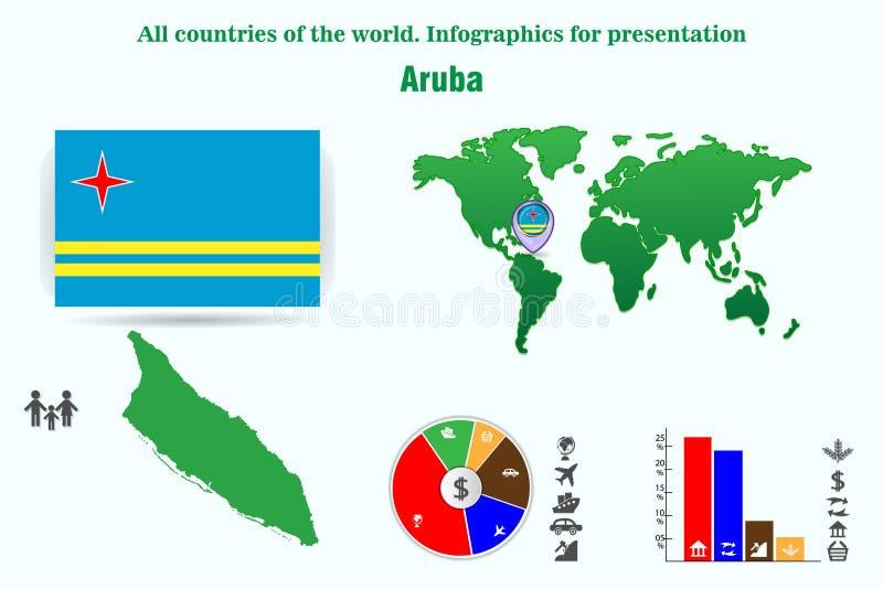 海芋属植物 世界的所有国家 介绍的Infographics 库存例证