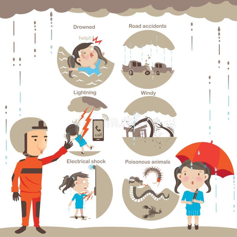 海滩多雨含沙季节热带伞 库存例证