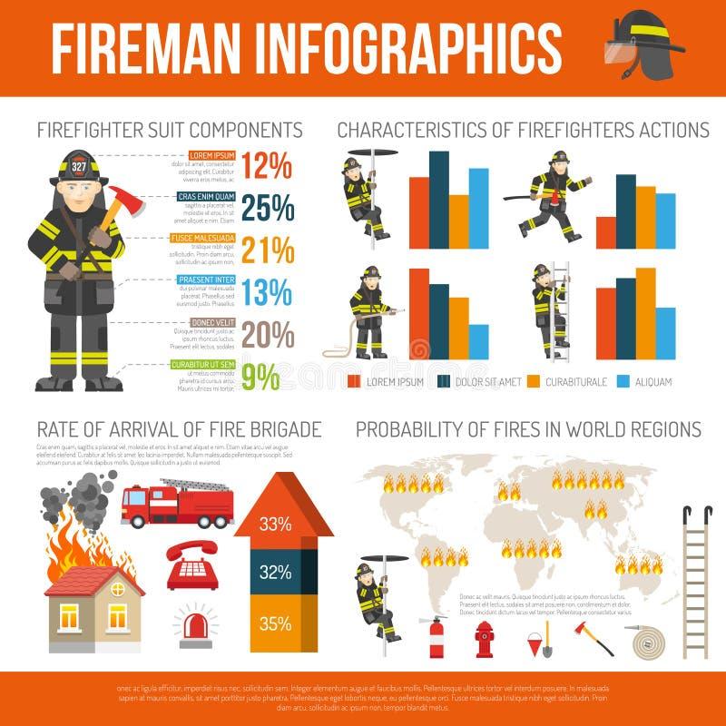 消防员报告和统计平的Infographic海报 皇族释放例证
