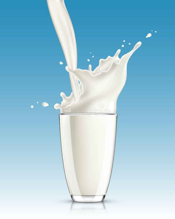 涌入玻璃的新鲜的牛奶 向量例证