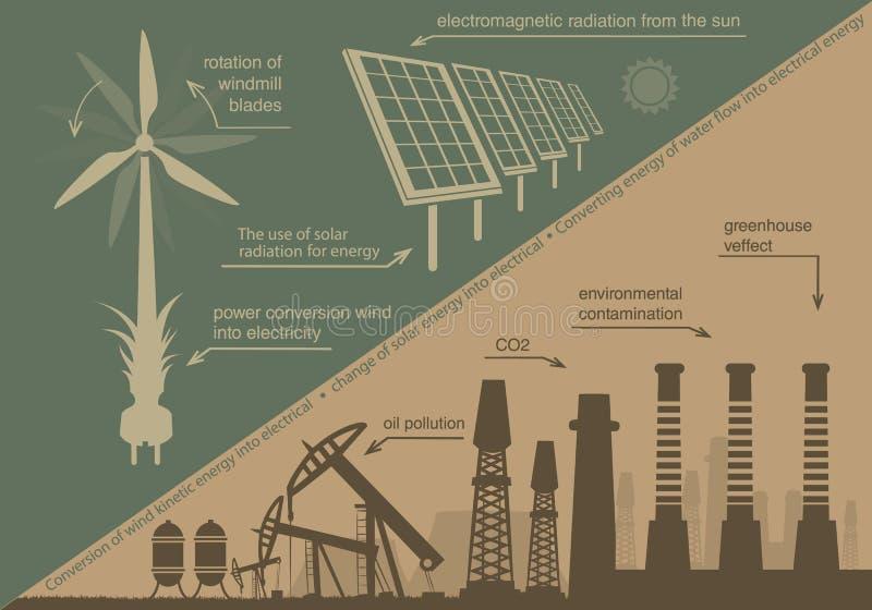 清洁能源的概念反对污秽的 库存例证