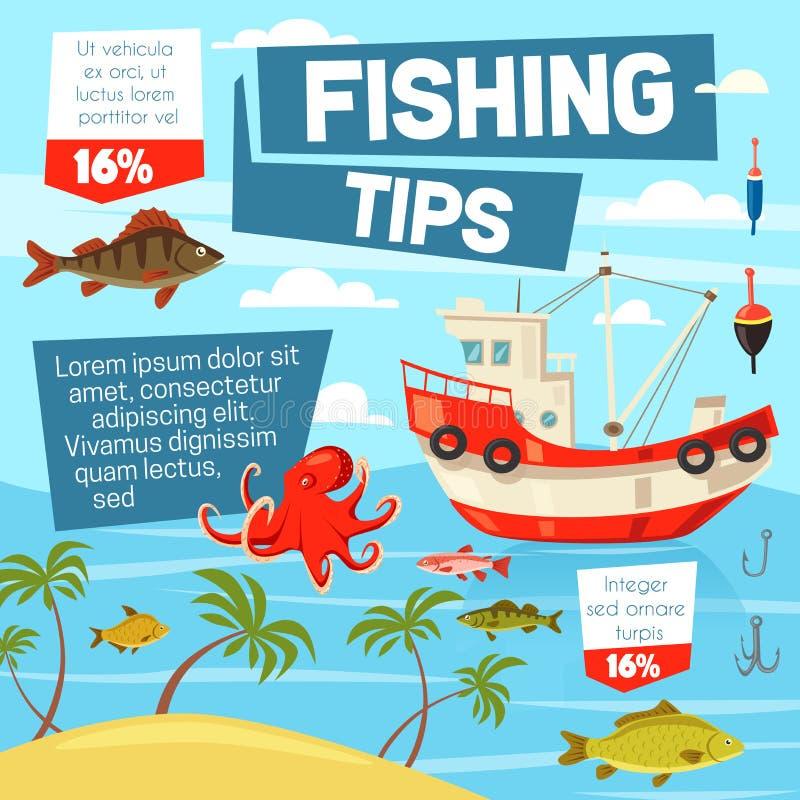 渔场和钓鱼从小船,传染媒介 向量例证
