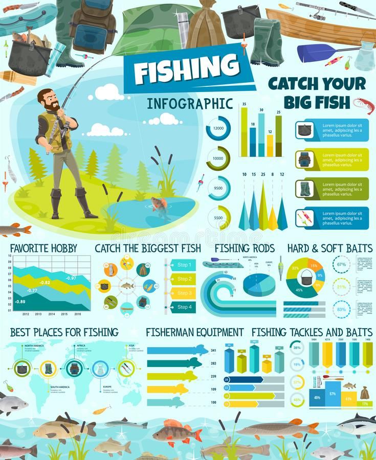 渔夫,钓鱼infographic的体育,渔场 皇族释放例证