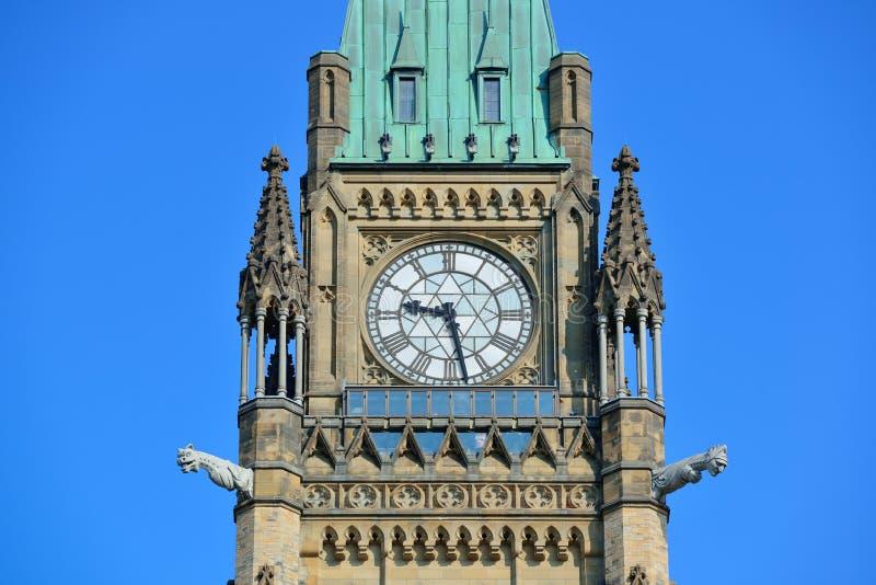 渥太华议会小山大厦 库存图片