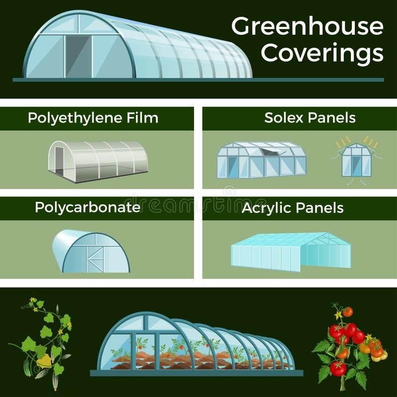 温室和高隧道集合 向量例证