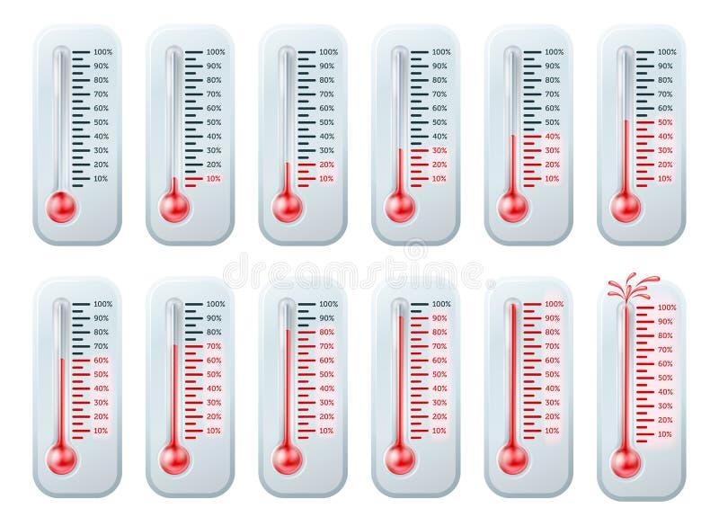 温度上升的温度计 向量例证