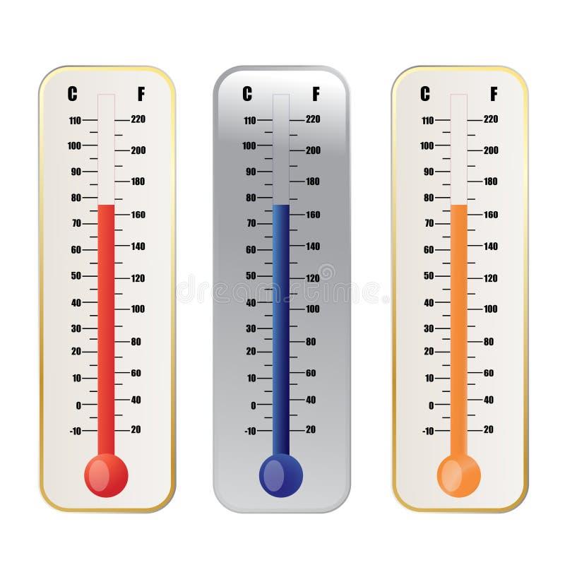 温度计 皇族释放例证
