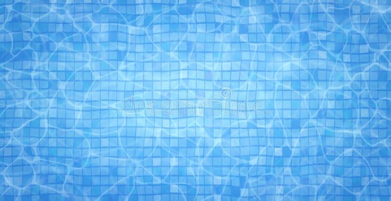 游泳池底部腐蚀剂起波纹并且流动有波浪背景 夏天背景 背景可能出现纹理使用的水 向量例证