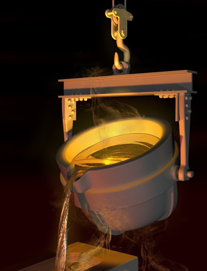 溶解的金属 皇族释放例证