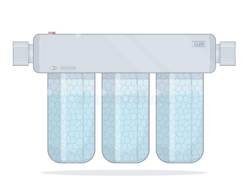 滤水器 象过滤 三个模块清洗 向量例证