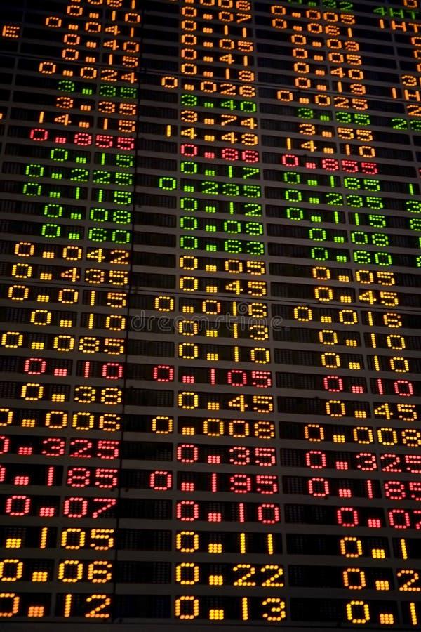 澳大利亚替换股票 库存图片