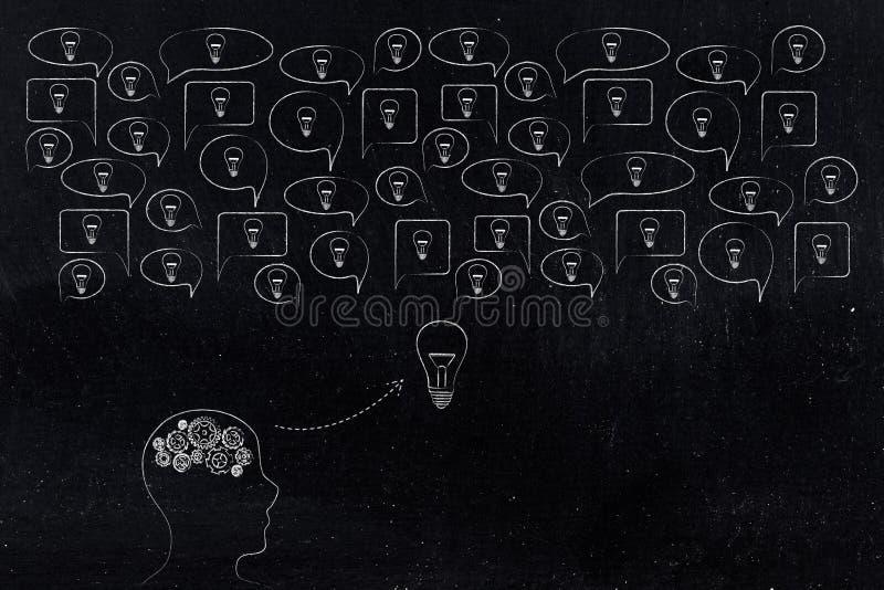 激发灵感大齿轮脑子导致spee想法和grup  皇族释放例证