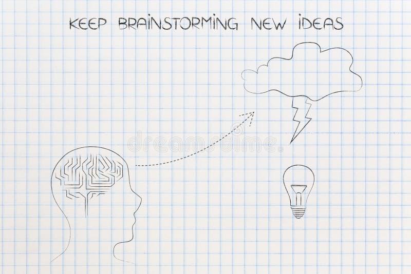激发灵感脑子生产与螺栓和想法轻的bul的云彩 向量例证