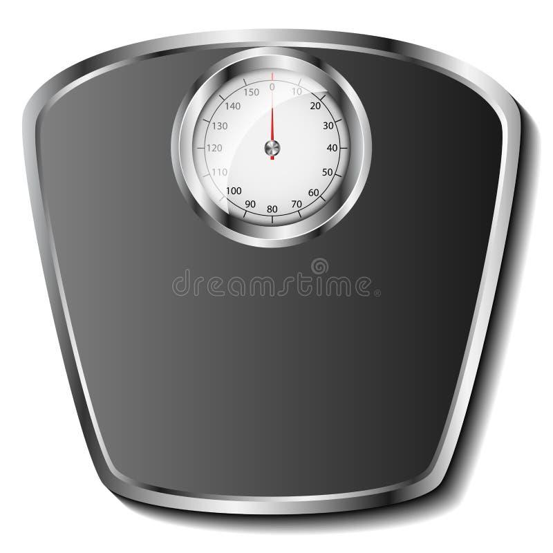 体重计 库存例证