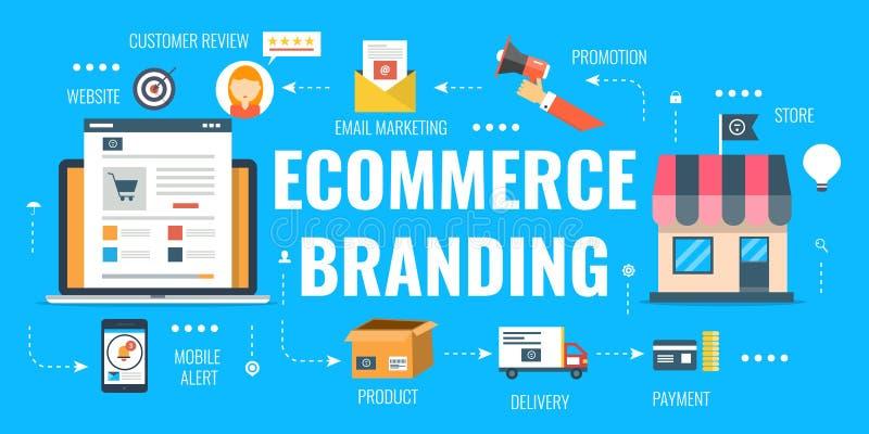 烙记电子商务销售的-电子商务网站营销 平的设计电子商务横幅 向量例证