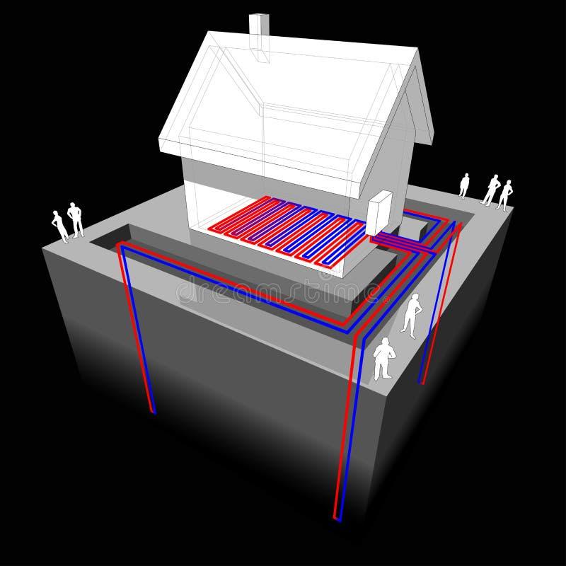 热泵/underfloorheating的图 皇族释放例证