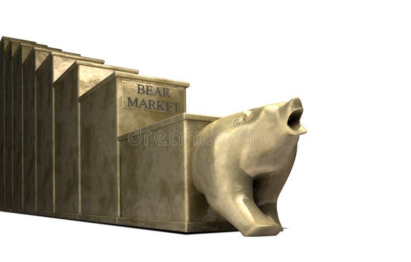 熊转换金市趋势 向量例证
