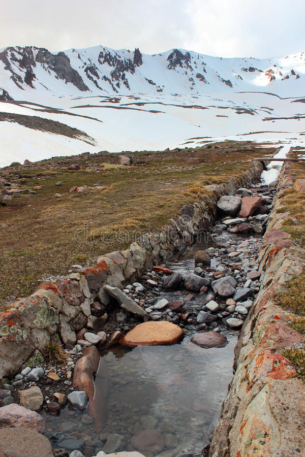 熔化的雪的在Erciyes山, Tu人为水垄沟 免版税库存图片