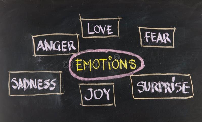 爱、恐惧、喜悦、愤怒、惊奇和悲伤 库存照片
