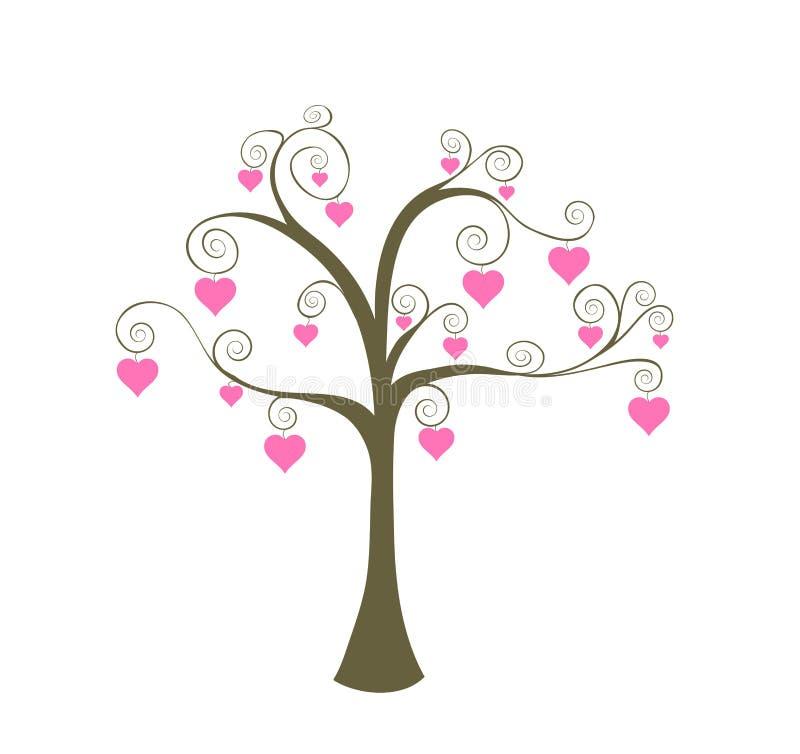 爱树  免版税库存照片