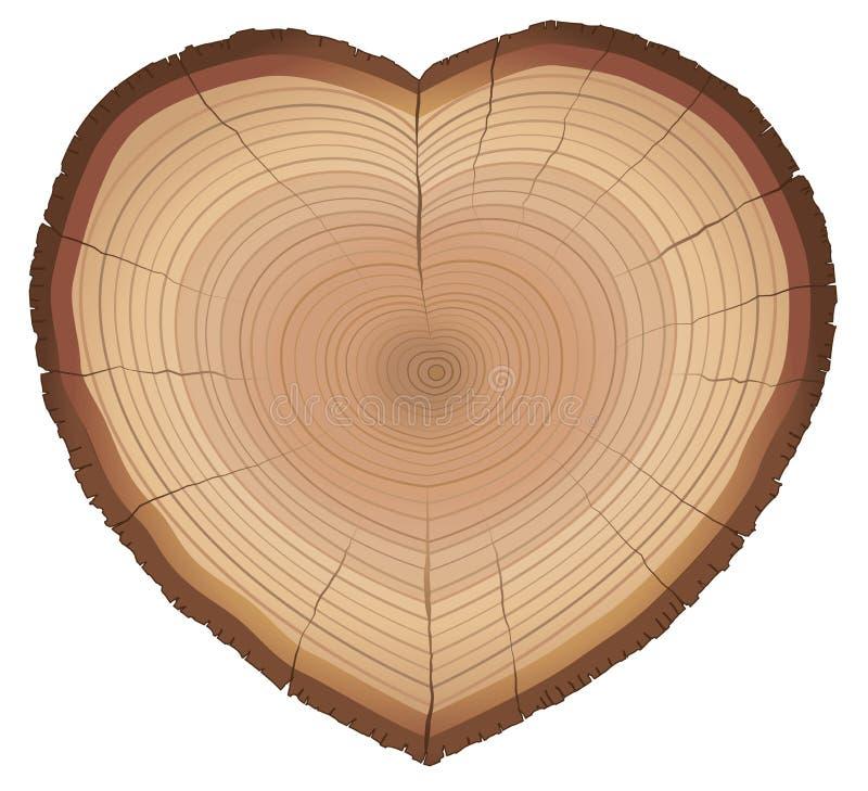 爱自然木头敲响心形的标志 皇族释放例证
