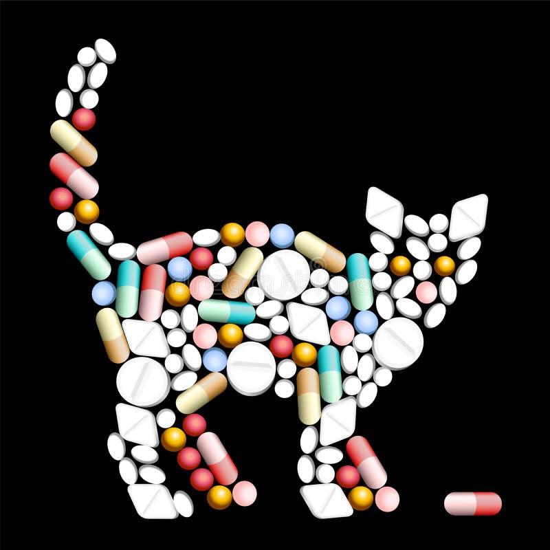 片剂药片猫 皇族释放例证