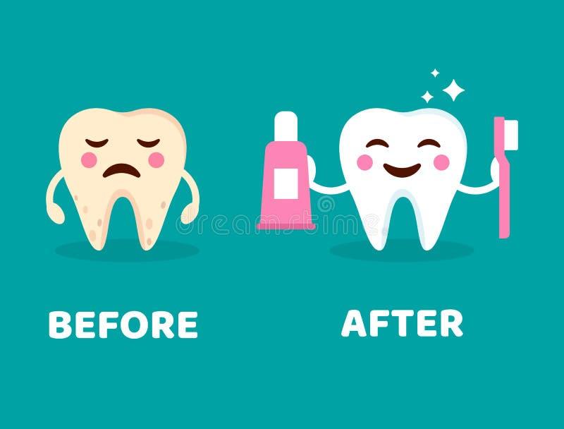 牙关心概念 在掠过的牙字符前后 有牙刷和牙膏的健康微笑的牙 哭泣的yello 向量例证