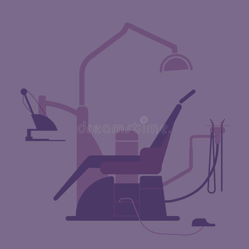 牙医办公室颜色详述了网和流动设计的横幅 皇族释放例证