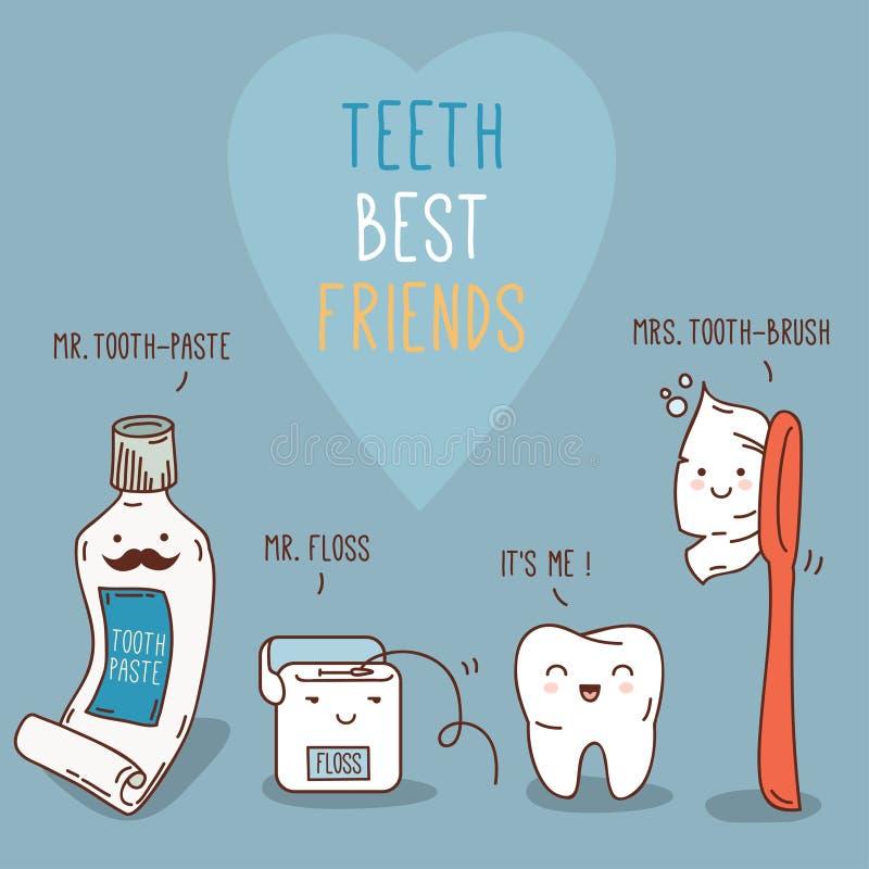 牙最好的朋友-牙过去,牙刷和 向量例证