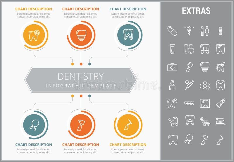 牙科infographic模板、元素和象 向量例证