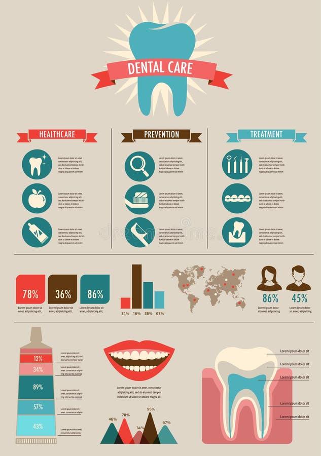 牙齿和牙关心infographics 向量例证