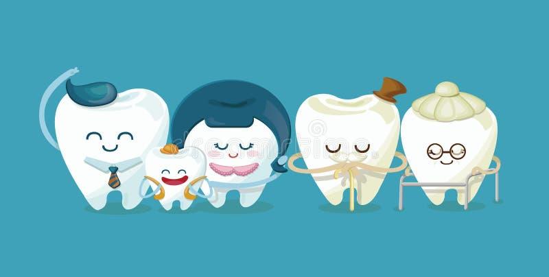 牙齿家庭 皇族释放例证