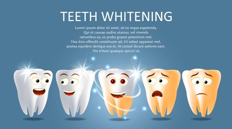 牙齿美白传染媒介海报或横幅模板 皇族释放例证